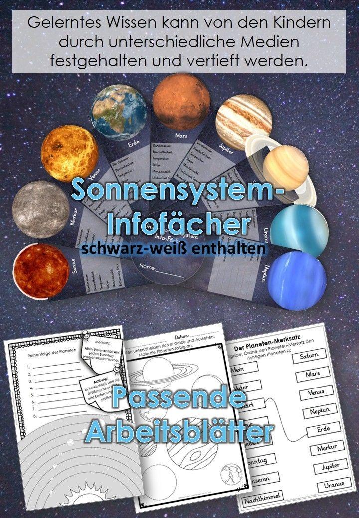 12 einfache Wege, Ihre Kinder für die Astronomie zu begeistern